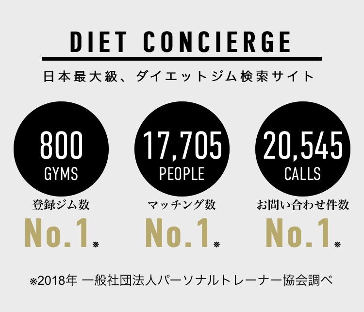 ダイエットコンシェルジュ1