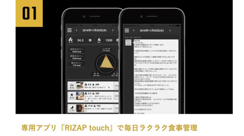 RIZAP(ライザップ)の食事サポートのメリット③専門アプリで毎日ラクラク食事管理